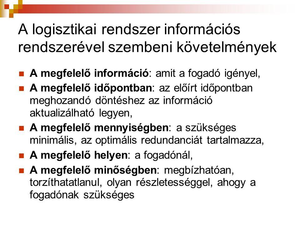 A logisztikai rendszer információs rendszerével szembeni követelmények A megfelelő információ: amit a fogadó igényel, A megfelelő időpontban: az előír