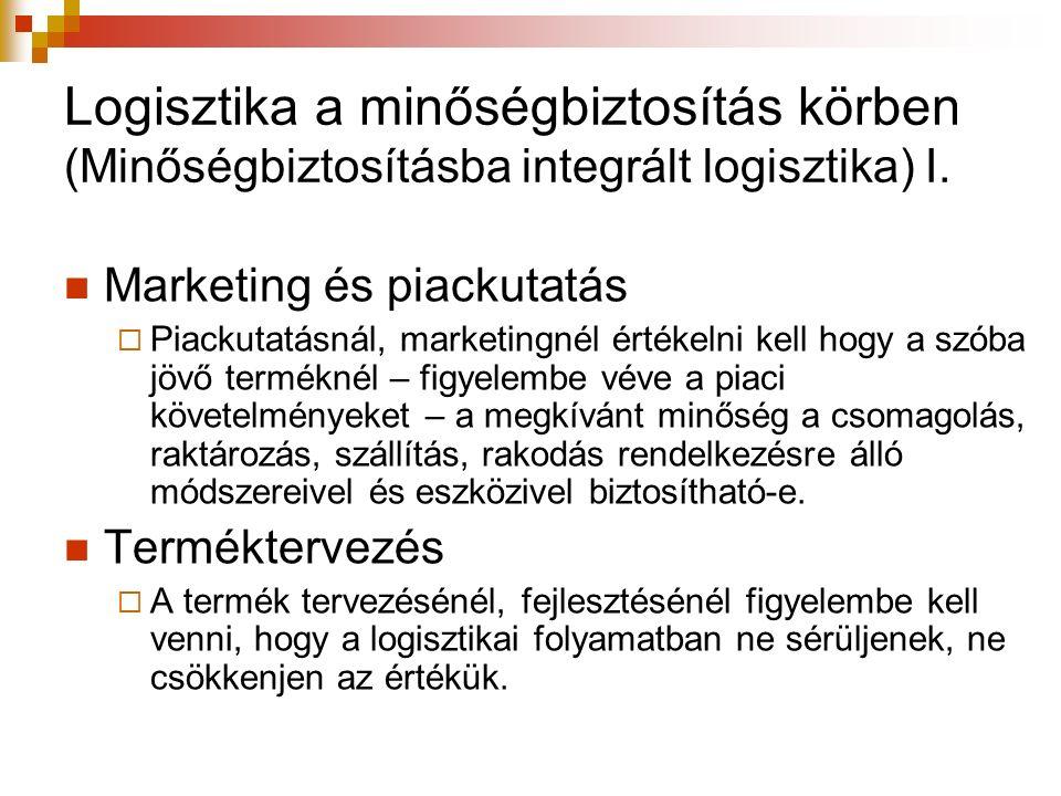 Logisztika a minőségbiztosítás körben (Minőségbiztosításba integrált logisztika) I. Marketing és piackutatás  Piackutatásnál, marketingnél értékelni