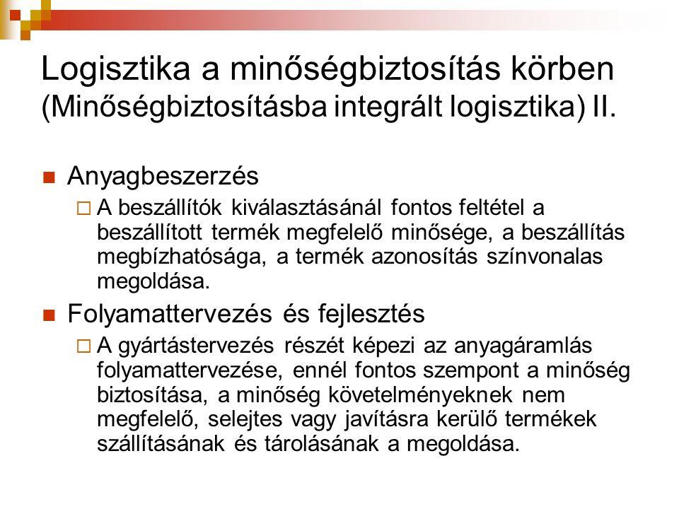 Logisztika a minőségbiztosítás körben (Minőségbiztosításba integrált logisztika) II.