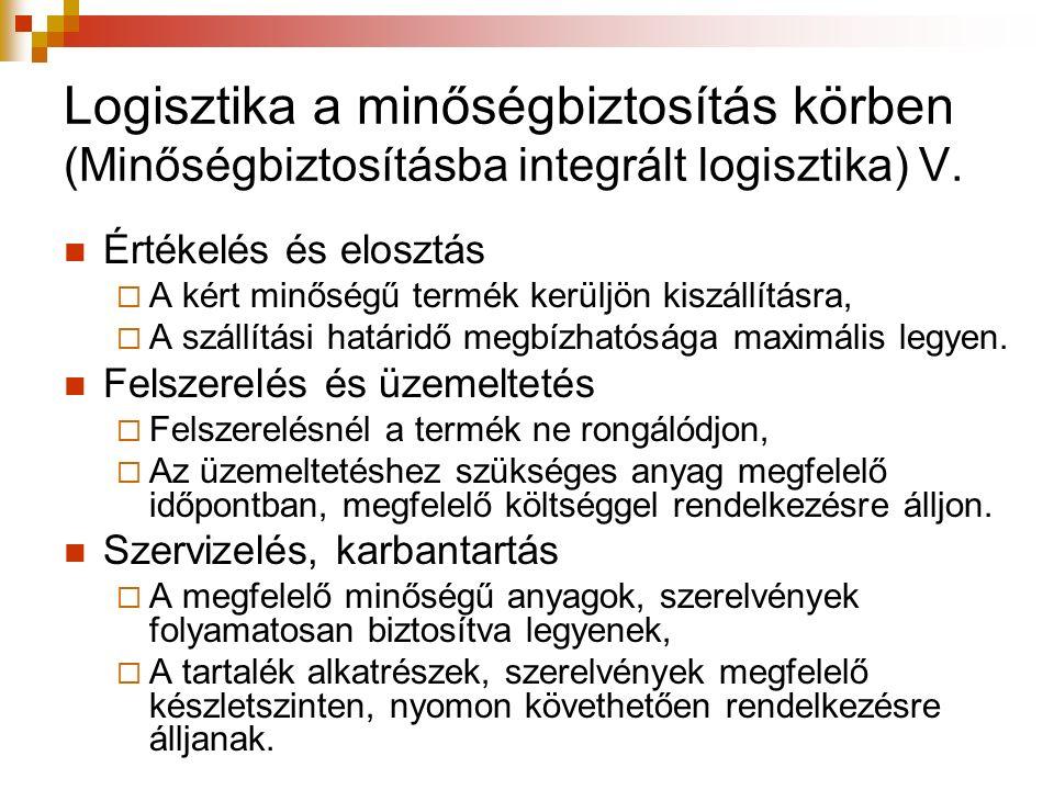 Logisztika a minőségbiztosítás körben (Minőségbiztosításba integrált logisztika) V.