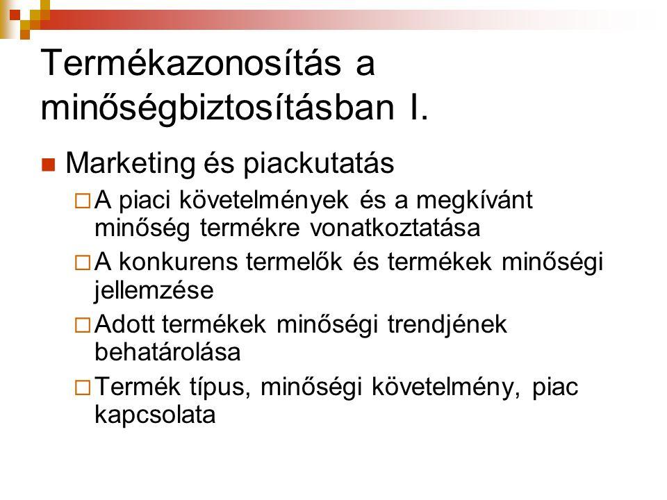 Termékazonosítás a minőségbiztosításban I. Marketing és piackutatás  A piaci követelmények és a megkívánt minőség termékre vonatkoztatása  A konkure