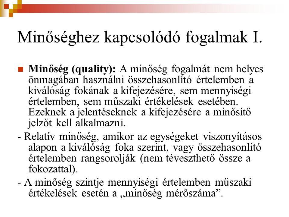 Minőséghez kapcsolódó fogalmak I. Minőség (quality): A minőség fogalmát nem helyes önmagában használni összehasonlító értelemben a kiválóság fokának a