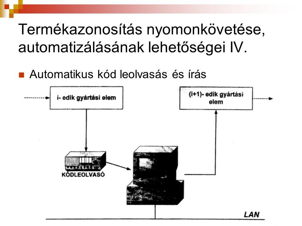 Termékazonosítás nyomonkövetése, automatizálásának lehetőségei IV. Automatikus kód leolvasás és írás