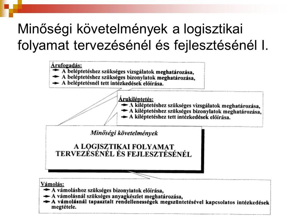 Minőségi követelmények a logisztikai folyamat tervezésénél és fejlesztésénél I.