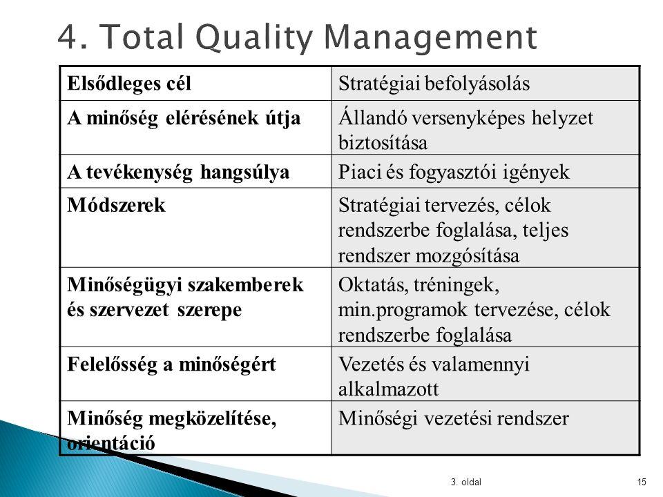 Elsődleges célÖsszehangolás A minőség elérésének útjaMinőségi problémák megállapítása A tevékenység hangsúlyaTágabb termelési lánc hibamegelőzésre fókuszálva MódszerekMinőségprojektek és rendszerek Minőségügyi szakemberek és szervezet szerepe Min.tervezés, Min.programok, minőségügyi rendszer értékelése Felelősség a minőségértMinden részleg Minőség megközelítése, orientáció Minőségi rendszer felépítése és működtetése 3.