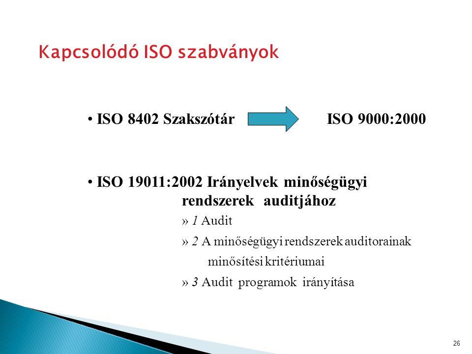  ISO 9000:2005 Minőségirányítási rendszerek.