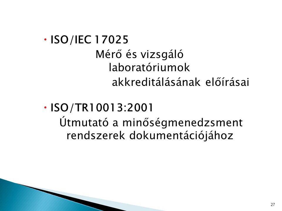 Kapcsolódó ISO szabványok 26 ISO 8402 Szakszótár ISO 9000:2000 ISO 19011:2002 Irányelvek minőségügyi rendszerek auditjához » 1 Audit » 2 A minőségügyi rendszerek auditorainak minősítési kritériumai » 3 Audit programok irányítása