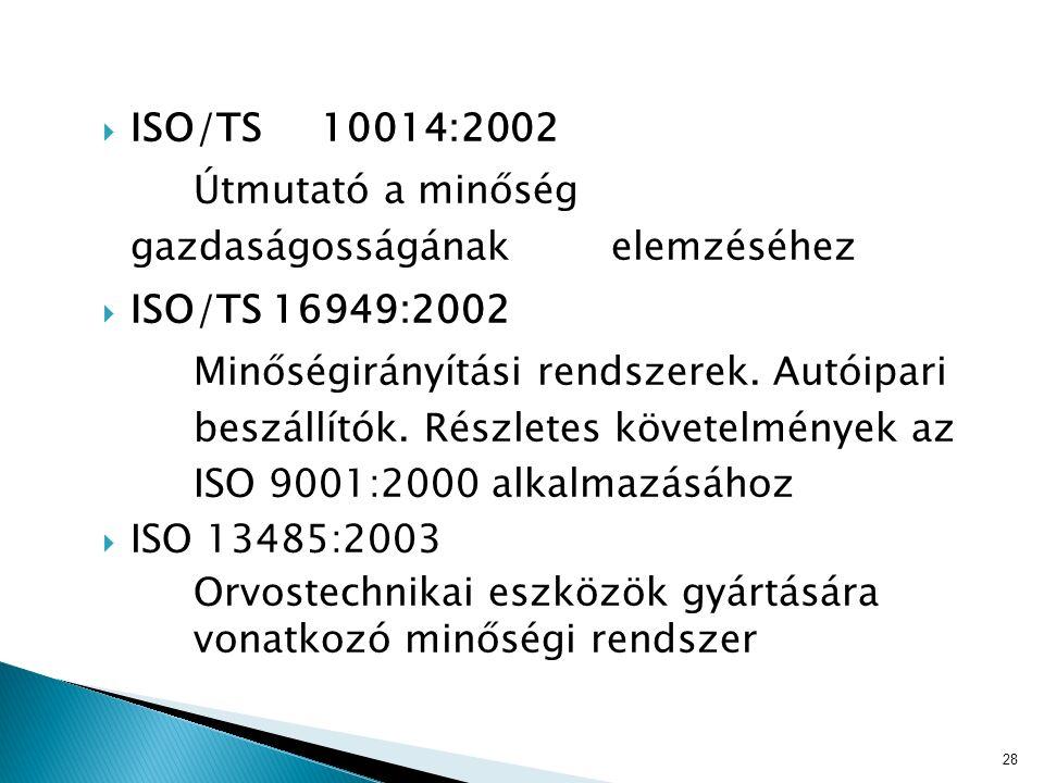  ISO/IEC 17025 Mérő és vizsgáló laboratóriumok akkreditálásának előírásai  ISO/TR10013:2001 Útmutató a minőségmenedzsment rendszerek dokumentációjához 27