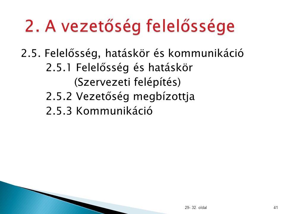 2.1. Vezetőség elkötelezettsége 2.2.