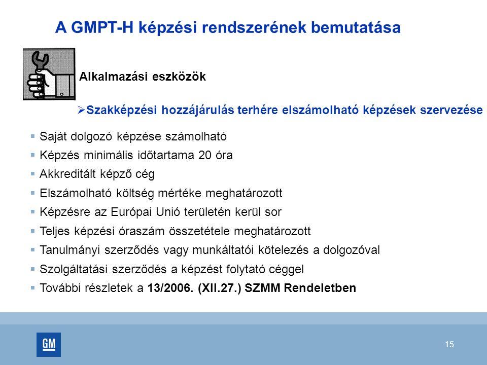 15 A GMPT-H képzési rendszerének bemutatása Alkalmazási eszközök  Szakképzési hozzájárulás terhére elszámolható képzések szervezése  Saját dolgozó k