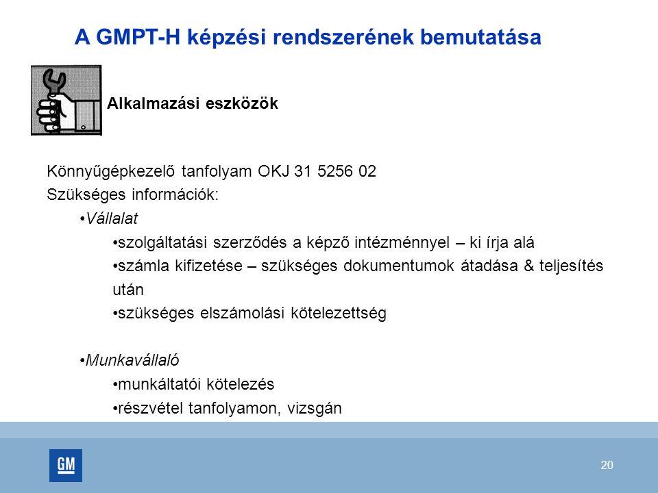20 Könnyűgépkezelő tanfolyam OKJ 31 5256 02 Szükséges információk: Vállalat szolgáltatási szerződés a képző intézménnyel – ki írja alá számla kifizetése – szükséges dokumentumok átadása & teljesítés után szükséges elszámolási kötelezettség Munkavállaló munkáltatói kötelezés részvétel tanfolyamon, vizsgán A GMPT-H képzési rendszerének bemutatása Alkalmazási eszközök