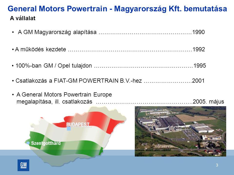 3 Szentgotthárd BUDAPEST A GM Magyarország alapítása …………………………………………1990 A működés kezdete ……………………………………………………….1992 Csatlakozás a FIAT-GM POWERTRAI