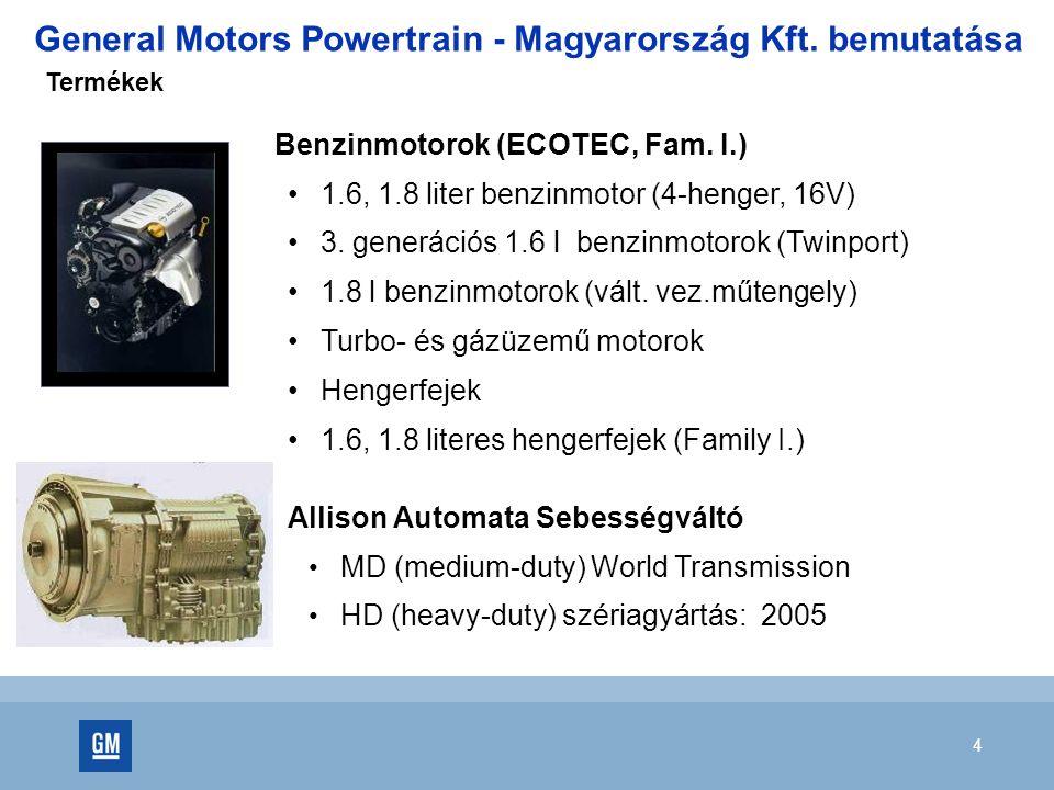 4 Benzinmotorok (ECOTEC, Fam. I.) 1.6, 1.8 liter benzinmotor (4-henger, 16V) 3.