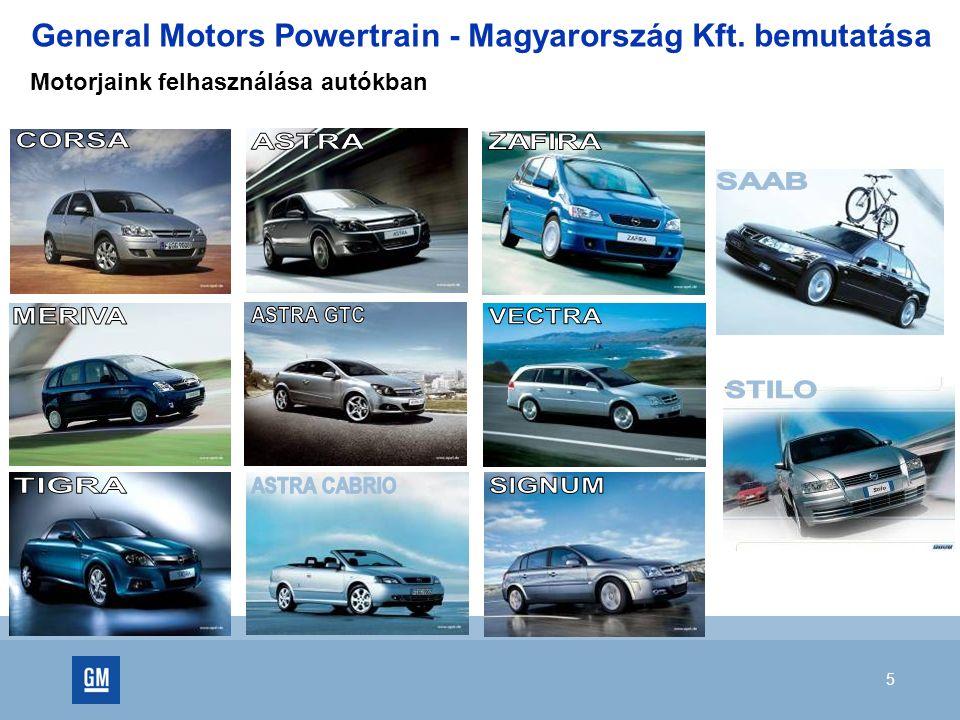 5 Motorjaink felhasználása autókban General Motors Powertrain - Magyarország Kft. bemutatása