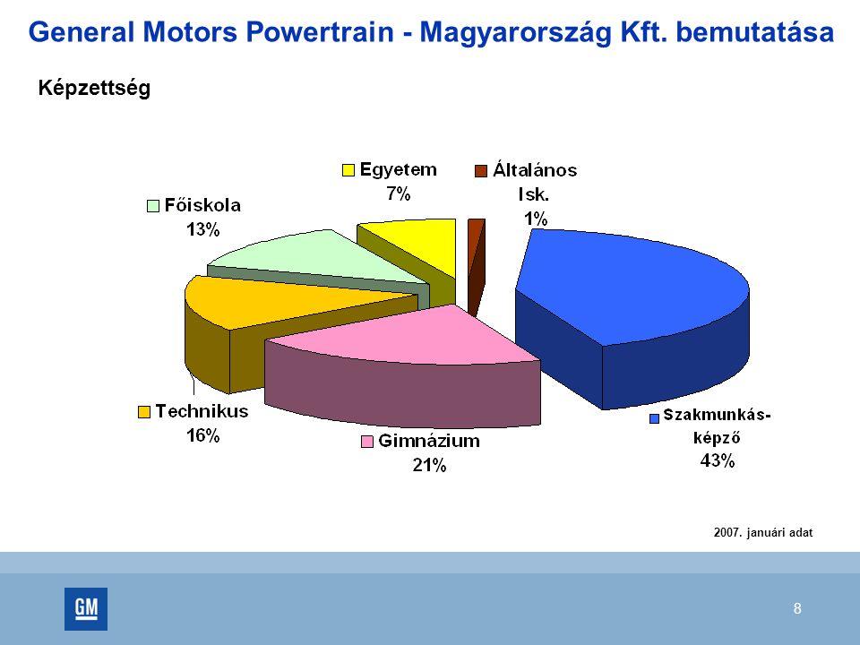 8 Képzettség 2007. januári adat General Motors Powertrain - Magyarország Kft. bemutatása