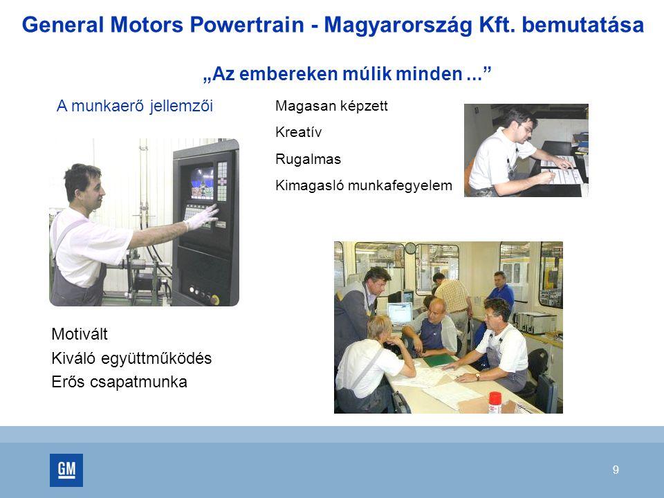 """9 Magasan képzett Kreatív Rugalmas Kimagasló munkafegyelem """"Az embereken múlik minden... A munkaerő jellemzői Motivált Kiváló együttműködés Erős csapatmunka General Motors Powertrain - Magyarország Kft."""
