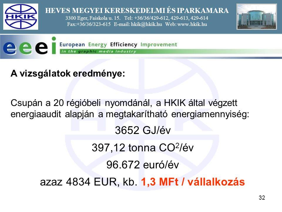 32 HEVES MEGYEI KERESKEDELMI ÉS IPARKAMARA 3300 Eger, Faiskola u.