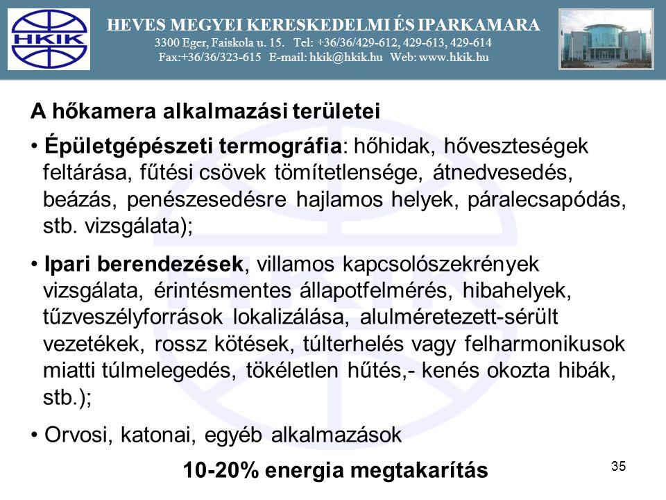 35 HEVES MEGYEI KERESKEDELMI ÉS IPARKAMARA 3300 Eger, Faiskola u.