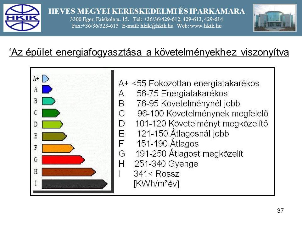 37 HEVES MEGYEI KERESKEDELMI ÉS IPARKAMARA 3300 Eger, Faiskola u.