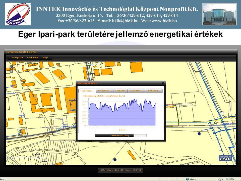 44 INNTEK Innovációs és Technológiai Központ Nonprofit Kft.