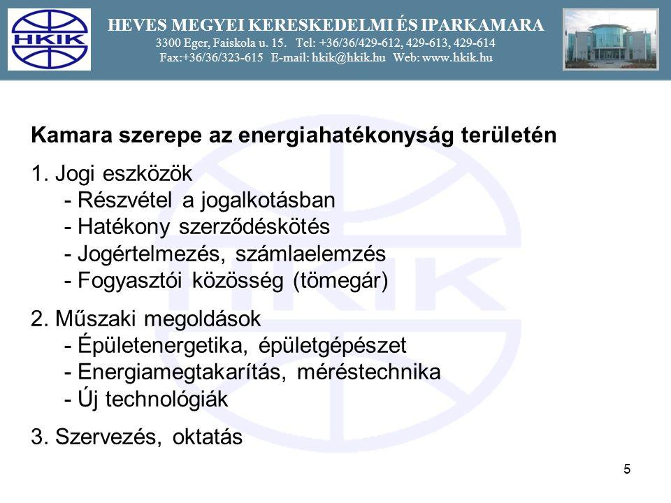26 HEVES MEGYEI KERESKEDELMI ÉS IPARKAMARA 3300 Eger, Faiskola u.