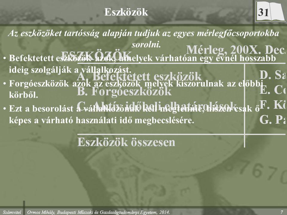 Számvitel Ormos Mihály, Budapesti Műszaki és Gazdaságtudományi Egyetem, 2014. 7 Eszközök Az eszközöket tartósság alapján tudjuk az egyes mérlegfőcsopo