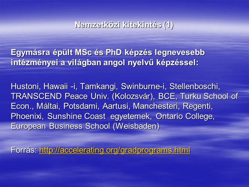Nemzetközi kitekintés (1) Egymásra épült MSc és PhD képzés legnevesebb intézményei a világban angol nyelvű képzéssel: Hustoni, Hawaii -i, Tamkangi, Swinburne-i, Stellenboschi, TRANSCEND Peace Univ.