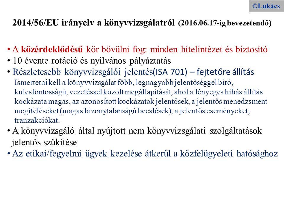 2014/56/EU irányelv a könyvvizsgálatról (2016.06.17-ig bevezetendő) A közérdeklődésű kör bővülni fog: minden hitelintézet és biztosító 10 évente rotáció és nyilvános pályáztatás Részletesebb könyvvizsgálói jelentés (ISA 701) – fejtetőre állítás Ismertetni kell a könyvvizsgálat főbb, legnagyobb jelentőséggel bíró, kulcsfontosságú, vezetéssel közölt megállapítását, ahol a lényeges hibás állítás kockázata magas, az azonosított kockázatok jelentősek, a jelentős menedzsment megítéléseket (magas bizonytalanságú becslések), a jelentős eseményeket, tranzakciókat.