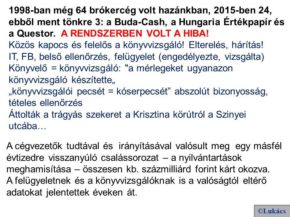 1998-ban még 64 brókercég volt hazánkban, 2015-ben 24, ebből ment tönkre 3: a Buda-Cash, a Hungaria Értékpapír és a Questor.