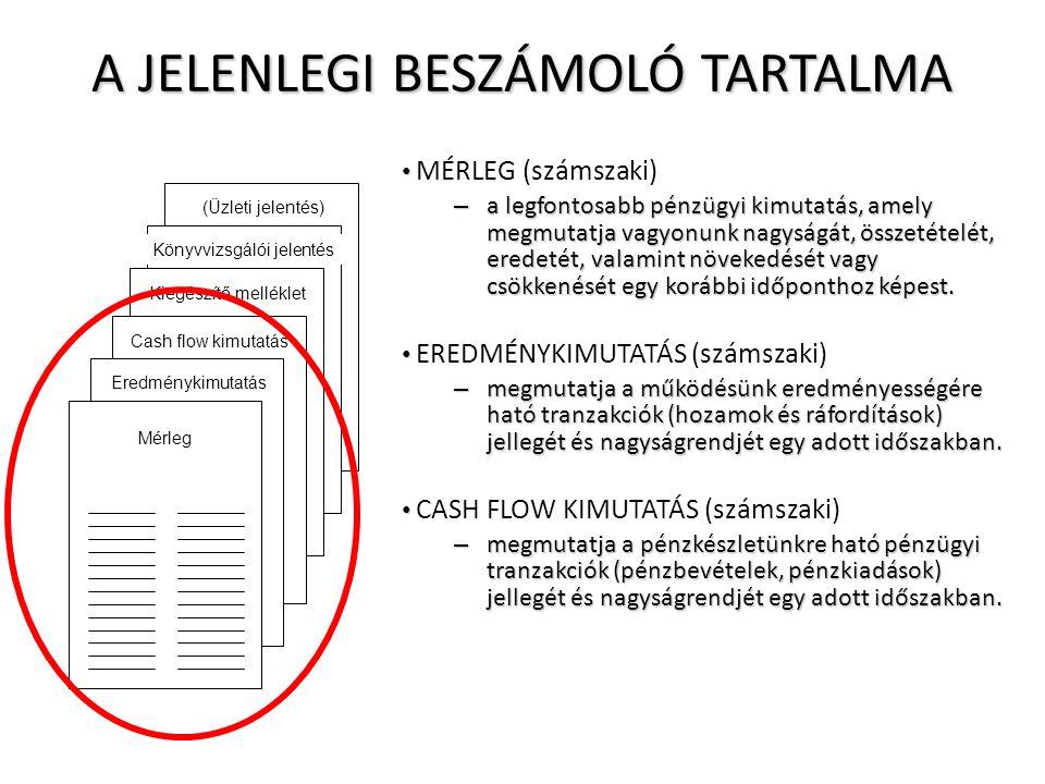 A JELENLEGI BESZÁMOLÓ TARTALMA KIEGÉSZÍTŐ MELLÉKLET (szöveges) KIEGÉSZÍTŐ MELLÉKLET (szöveges) – a megbízható és valós összkép bemutatásának nélkülözhetetlen eszköze, amely számszaki adatokat és szöveges magyarázatokat tartalmaz.