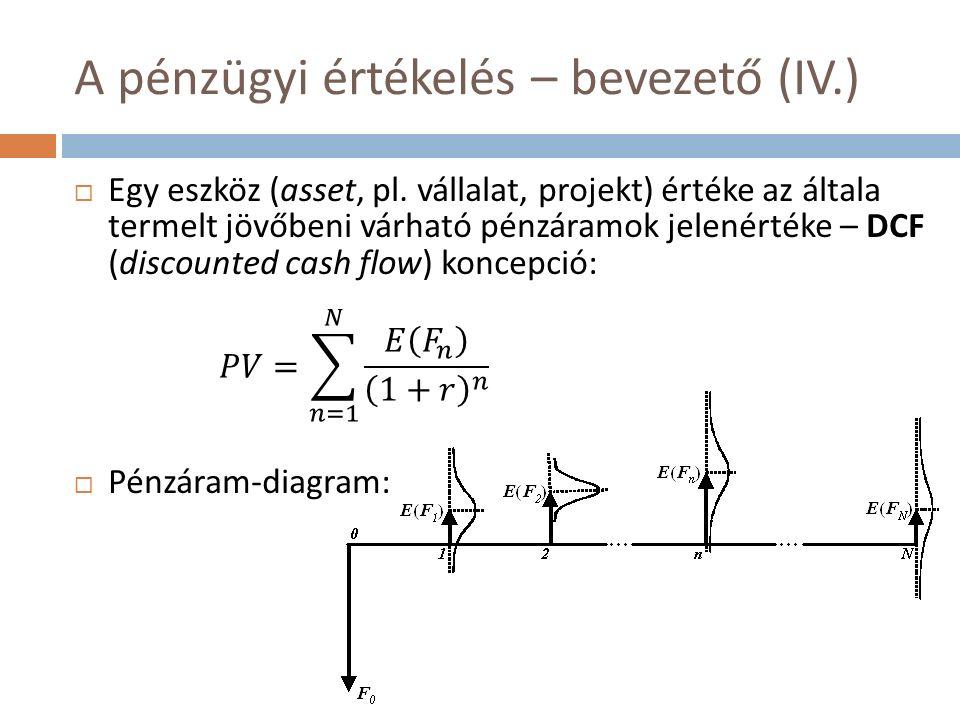 A pénzügyi értékelés – bevezető (IV.)  Egy eszköz (asset, pl.