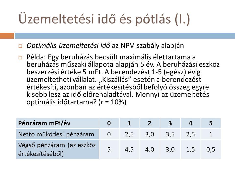 Üzemeltetési idő és pótlás (I.)  Optimális üzemeltetési idő az NPV-szabály alapján  Példa: Egy beruházás becsült maximális élettartama a beruházás műszaki állapota alapján 5 év.