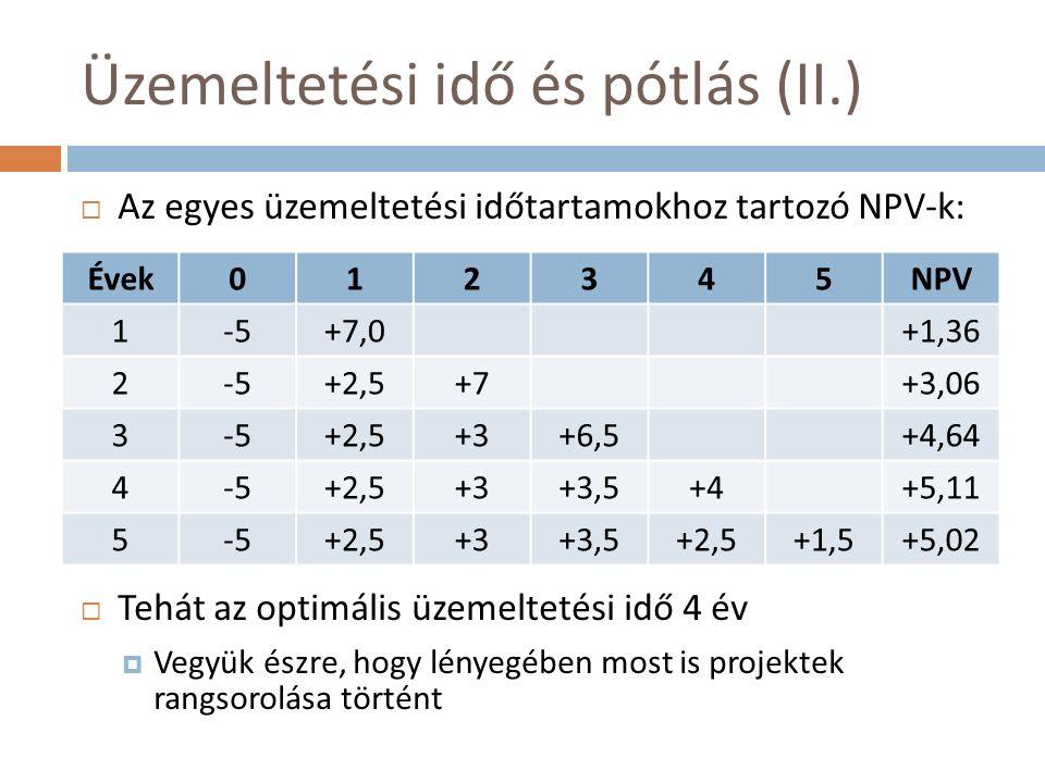 Üzemeltetési idő és pótlás (II.)  Az egyes üzemeltetési időtartamokhoz tartozó NPV-k:  Tehát az optimális üzemeltetési idő 4 év  Vegyük észre, hogy lényegében most is projektek rangsorolása történt Évek012345NPV 1-5+7,0+1,36 2-5+2,5+7+3,06 3-5+2,5+3+6,5+4,64 4-5+2,5+3+3,5+4+5,11 5-5+2,5+3+3,5+2,5+1,5+5,02