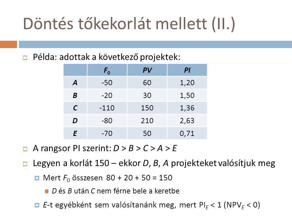 Döntés tőkekorlát mellett (II.)  Példa: adottak a következő projektek:  A rangsor PI szerint: D > B > C > A > E  Legyen a korlát 150 – ekkor D, B, A projekteket valósítjuk meg  Mert F 0 összesen 80 + 20 + 50 = 150 D és B után C nem férne bele a keretbe  E-t egyébként sem valósítanánk meg, mert PI E < 1 (NPV E < 0) F0F0 PVPI A-50601,20 B-20301,50 C-1101501,36 D-802102,63 E-70500,71