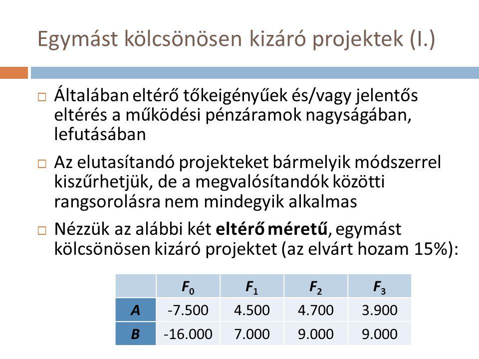 Egymást kölcsönösen kizáró projektek (I.)  Általában eltérő tőkeigényűek és/vagy jelentős eltérés a működési pénzáramok nagyságában, lefutásában  Az elutasítandó projekteket bármelyik módszerrel kiszűrhetjük, de a megvalósítandók közötti rangsorolásra nem mindegyik alkalmas  Nézzük az alábbi két eltérő méretű, egymást kölcsönösen kizáró projektet (az elvárt hozam 15%): F0F0 F1F1 F2F2 F3F3 A-7.5004.5004.7003.900 B-16.0007.0009.000