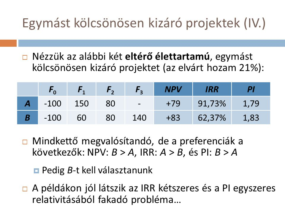 Egymást kölcsönösen kizáró projektek (IV.)  Nézzük az alábbi két eltérő élettartamú, egymást kölcsönösen kizáró projektet (az elvárt hozam 21%):  Mindkettő megvalósítandó, de a preferenciák a következők: NPV: B > A, IRR: A > B, és PI: B > A  Pedig B-t kell választanunk  A példákon jól látszik az IRR kétszeres és a PI egyszeres relativitásából fakadó probléma… F0F0 F1F1 F2F2 F3F3 NPVIRRPI A-10015080-+7991,73%1,79 B-1006080140+8362,37%1,83