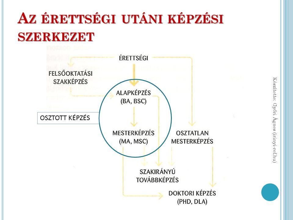 A Z ÉRETTSÉGI UTÁNI KÉPZÉSI SZERKEZET Készítette: Győri Ágnes (irinyi-ref.hu) OSZTOTT KÉPZÉS