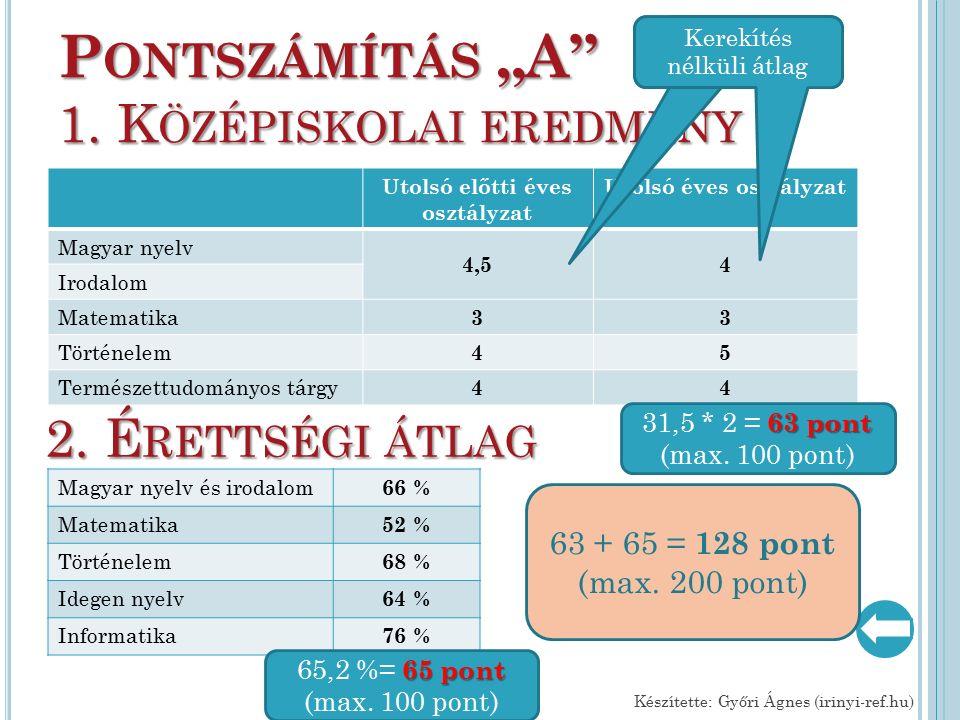 """Utolsó előtti éves osztályzat Utolsó éves osztályzat Magyar nyelv 4,54 Irodalom Matematika 33 Történelem 45 Természettudományos tárgy 44 P ONTSZÁMÍTÁS """"A 1."""