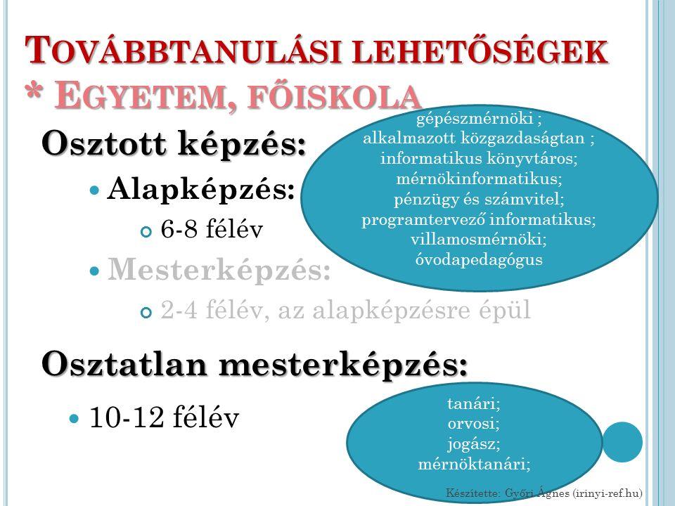 P ONTSZÁMÍTÁS Összesen maximum 500 Tanulmányi pontok2000 Érettségi pontok200400 Többletpontok100 Készítette: Győri Ágnes (irinyi-ref.hu) Minimális felvételi pontszám: 280 pont.