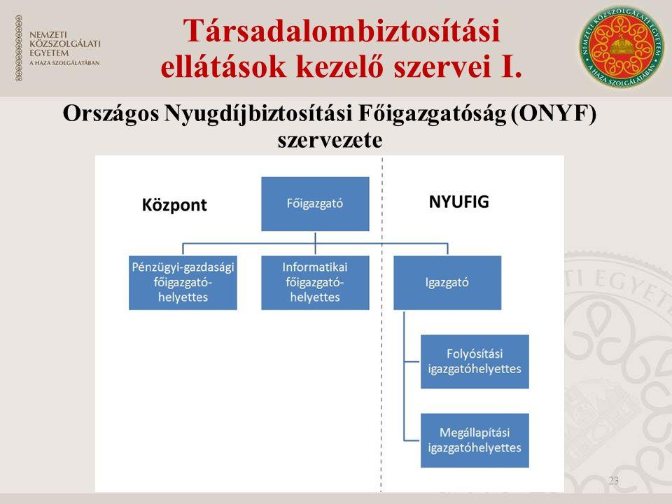 Társadalombiztosítási ellátások kezelő szervei I.