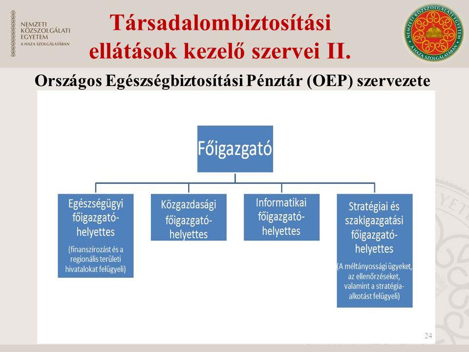 Társadalombiztosítási ellátások kezelő szervei II.