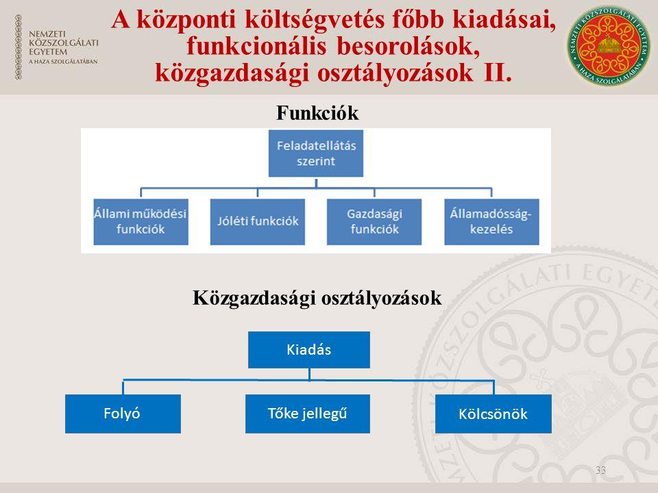A központi költségvetés főbb kiadásai, funkcionális besorolások, közgazdasági osztályozások II.