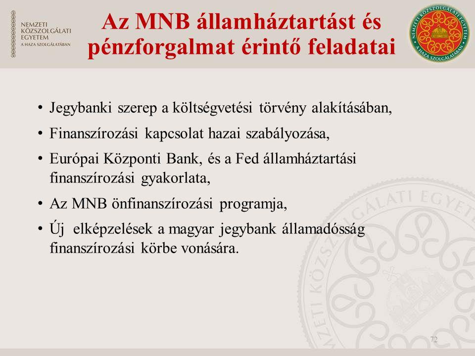 Az MNB államháztartást és pénzforgalmat érintő feladatai Jegybanki szerep a költségvetési törvény alakításában, Finanszírozási kapcsolat hazai szabályozása, Európai Központi Bank, és a Fed államháztartási finanszírozási gyakorlata, Az MNB önfinanszírozási programja, Új elképzelések a magyar jegybank államadósság finanszírozási körbe vonására.