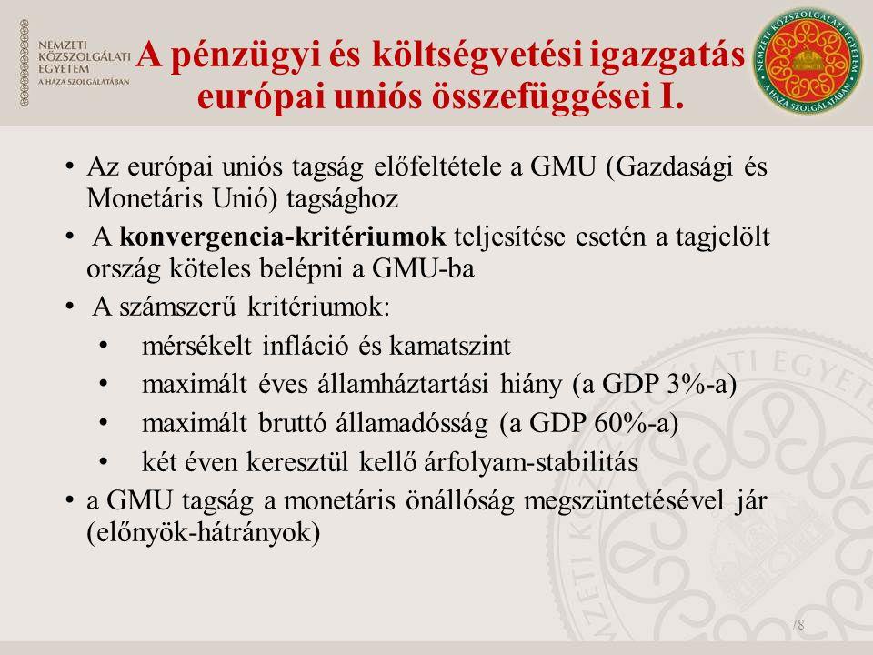A pénzügyi és költségvetési igazgatás európai uniós összefüggései I.