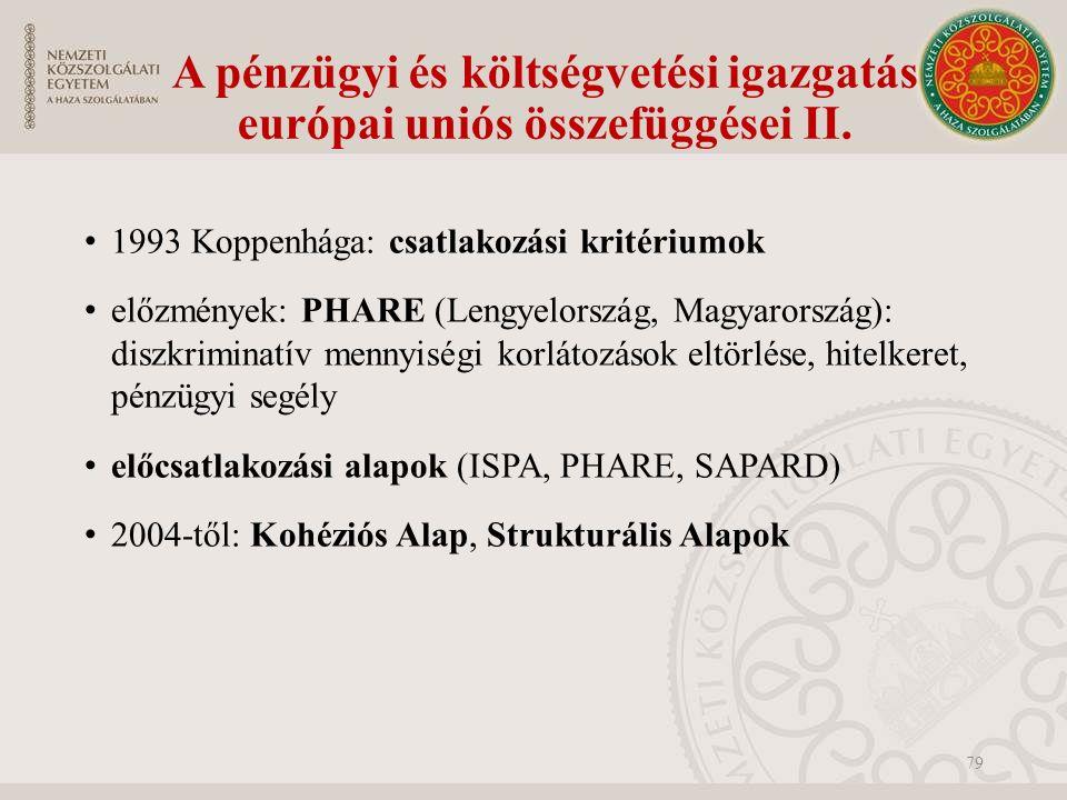 1993 Koppenhága: csatlakozási kritériumok előzmények: PHARE (Lengyelország, Magyarország): diszkriminatív mennyiségi korlátozások eltörlése, hitelkeret, pénzügyi segély előcsatlakozási alapok (ISPA, PHARE, SAPARD) 2004-től: Kohéziós Alap, Strukturális Alapok A pénzügyi és költségvetési igazgatás európai uniós összefüggései II.