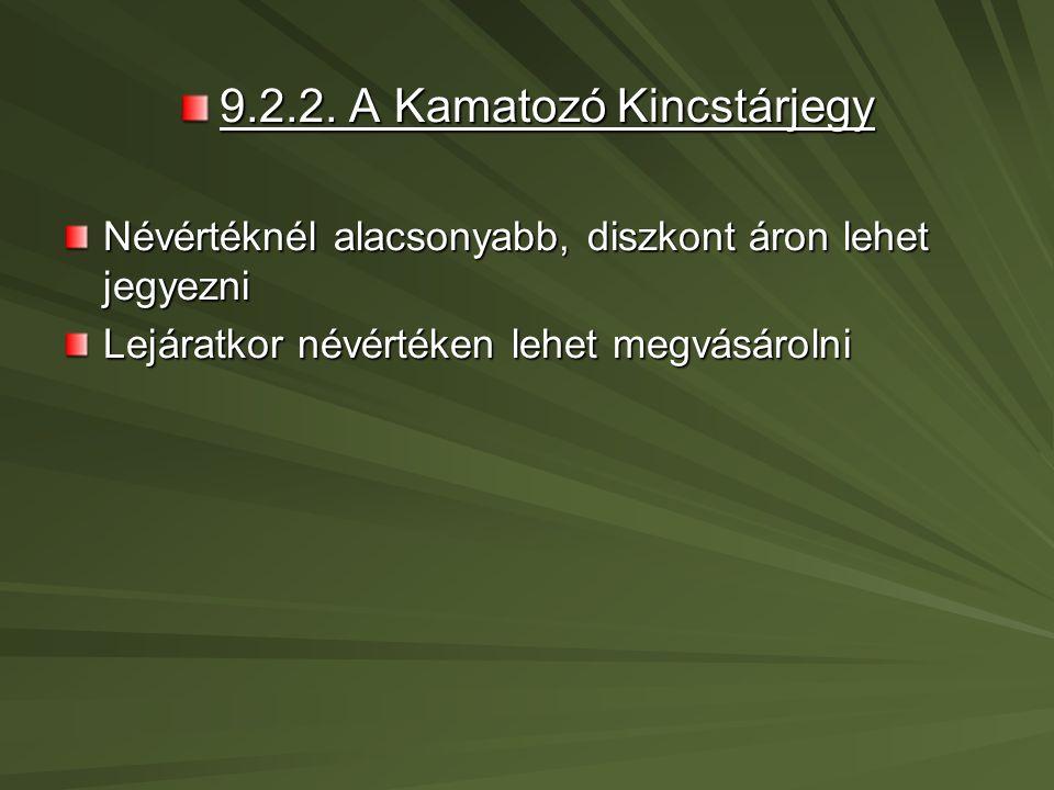 9.2.3. A Kincstári Takarékjegy 1 és 2 éves futamidő Államkötvény Postahivatalokban is