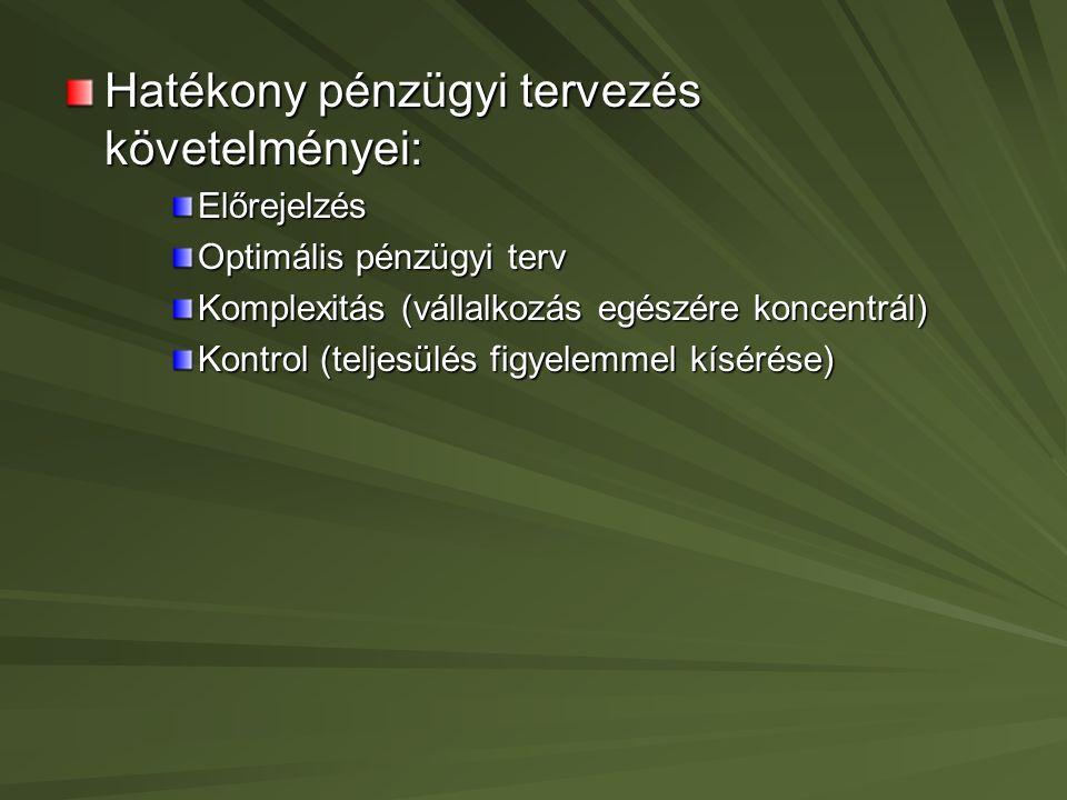 2.3.A pénzügyi tervezés munkafázisai Munkafázisok: Információgyűjtés (mleg, ekimut, szviteli tv.