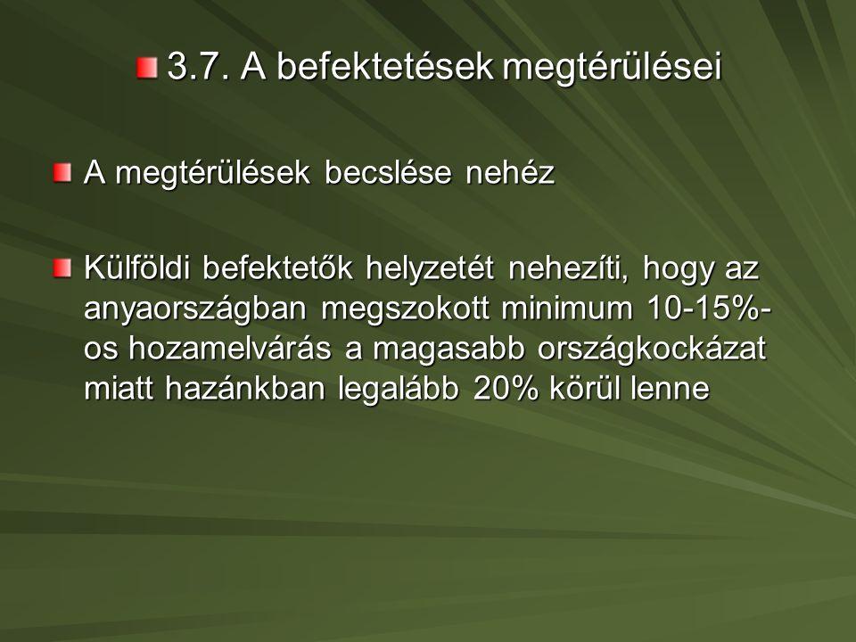 3.8.A pénzügyi közvetítők szerepe a kockázati tőkebefektetésben 3.8.1.
