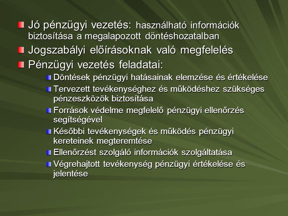 ADAT – INFORMÁCIÓ Történeti áttekintés: –XIX.
