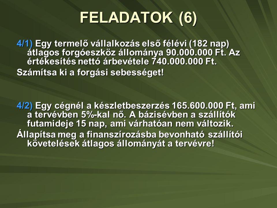 4/3) A bázisévben a készletbeszerzés 15.000.000 Ft.